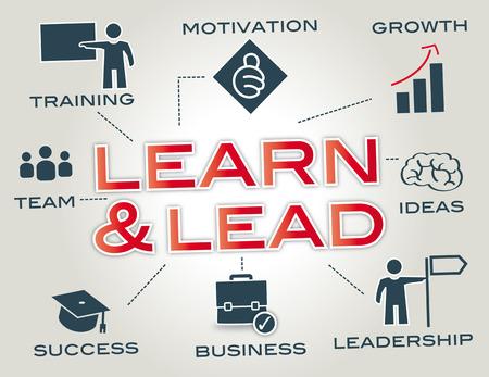 competencias laborales: Aprender y plomo - Infografía con palabras clave y los iconos