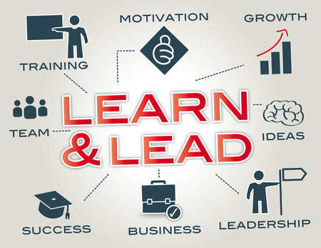 management training: Learn and Lead - Infographic with Keywords and icons