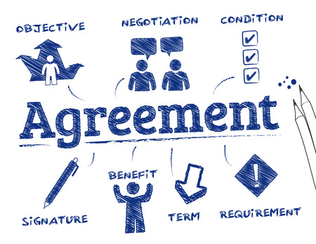 management process: Agreement. Chart with keywords and icons