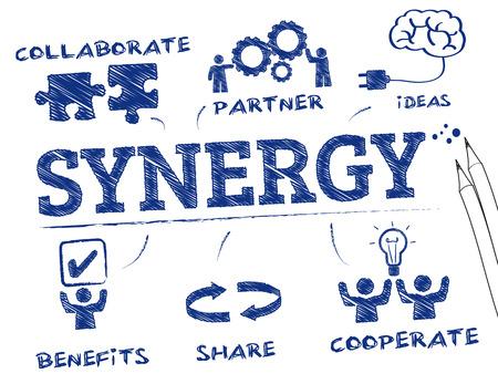Synergy. Diagramm mit Keywords und Symbole Illustration