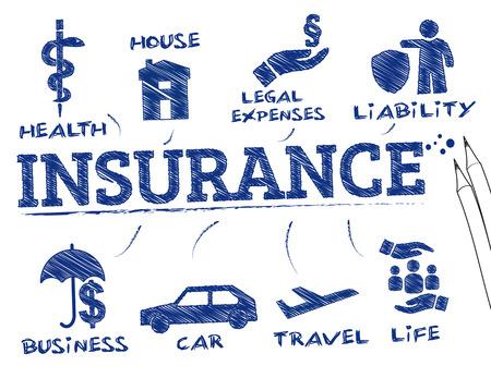 醫療保健: 保險。圖表關鍵字和圖標