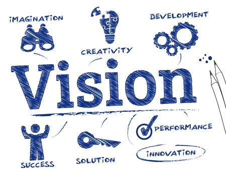 Wizja. Wykres ze słowami kluczowymi i ikony Ilustracje wektorowe