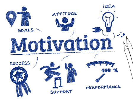 Motivation Konzept. Diagramm mit Keywords und Symbole