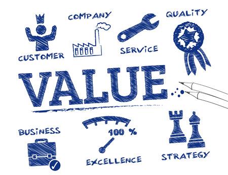 ottimo: Valore. Grafico con le parole chiave e le icone Vettoriali