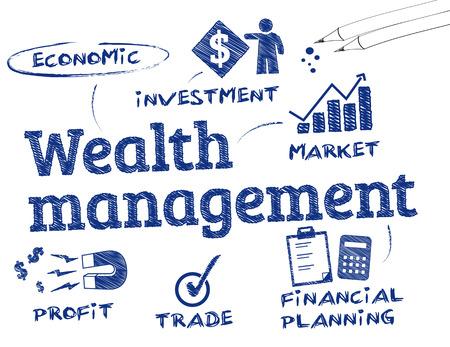 fondos negocios: Gestión de patrimonios. Gráfico con palabras clave y los iconos