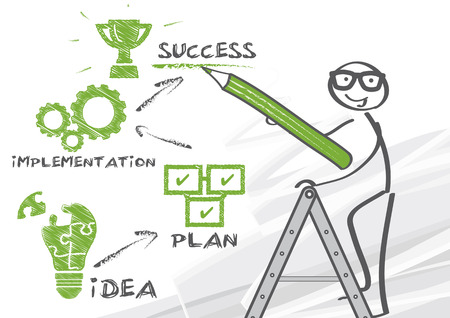 vision futuro: Cómo planificar con éxito?