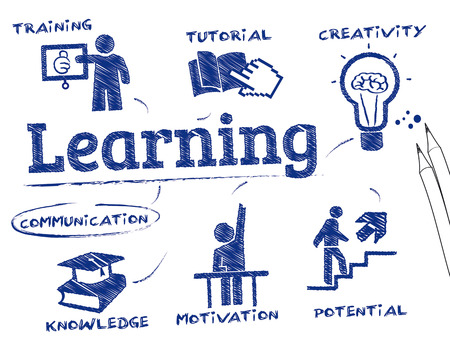 Learning. Chart with keywords and icons 矢量图像