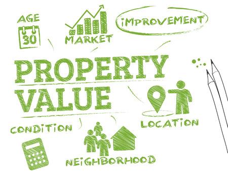 Eigendoms-waarde. Grafiek met zoekwoorden en pictogrammen Stock Illustratie