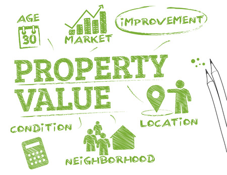 house property: Property Value. Chart with keywords and icons