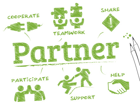 a word: Partner. Chart with keywords and icons