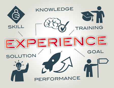 work experience: experience- Infographic with Keywords and icons