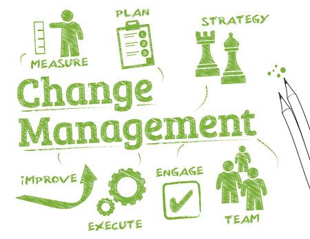 Gestión del cambio. Foto de archivo - 43587818
