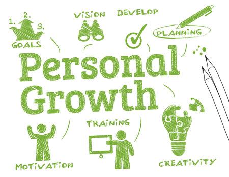 crecimiento personal: Crecimiento Personal de. Gráfico con palabras clave y los iconos
