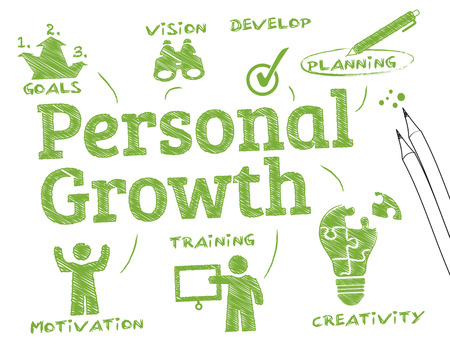 self development: Personel Growth. Chart with keywords and icons