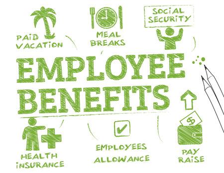 empleados trabajando: beneficios para empleados. Gráfico con palabras clave y los iconos