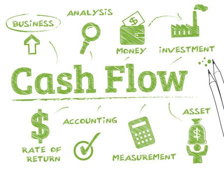 Flujo de fondos. Gráfico con palabras clave y los iconos Foto de archivo - 44180498