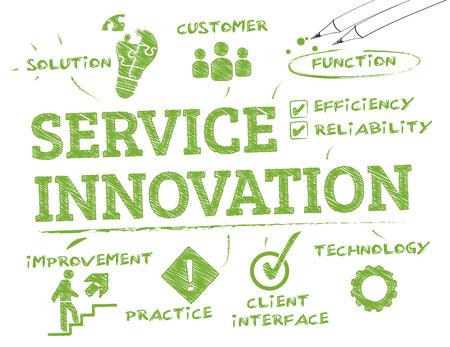 servicio al cliente: la innovación de servicios. Gráfico con palabras clave y los iconos Vectores