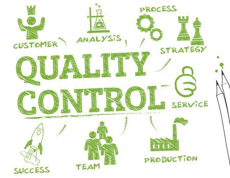 control de calidad: control de calidad. Gráfico con palabras clave y los iconos