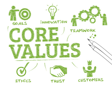 business words: core values. Chart with keywords and icons