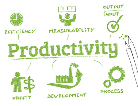productivity: productivity. Chart with keywords and icons Illustration