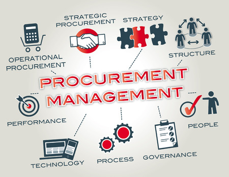 procurement management. Chart with Keywords and icons