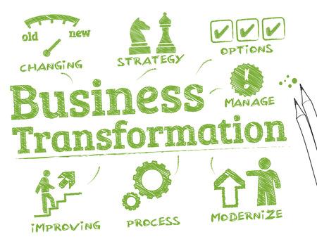 ビジネス ・ トランスフォーメーション。キーワードとアイコンでグラフ化します。