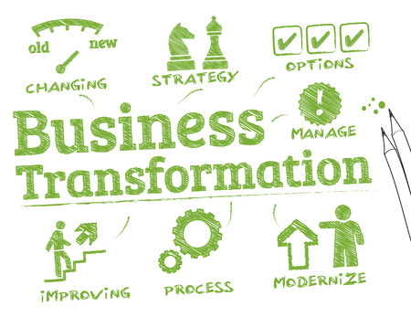 managing: Business Transformation. Chart with keywords and icons