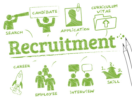 interview: recruitment. Chart with keywords and icons