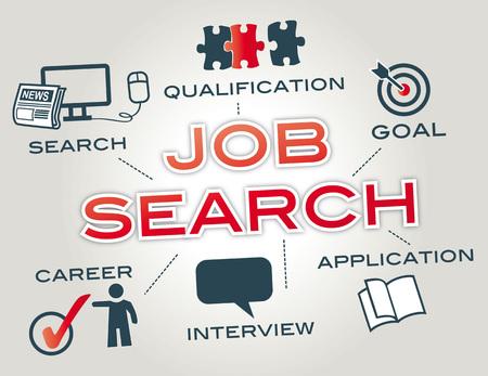 trabajo: búsqueda de trabajo. Carta con palabras clave y los iconos