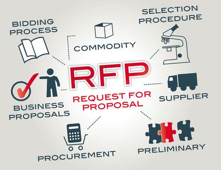 Request for proposal. Grafiek met Trefwoorden en pictogrammen Stockfoto - 48389860