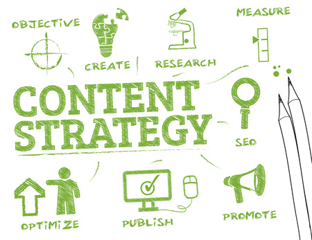 content strategy. Chart with keywords and icons