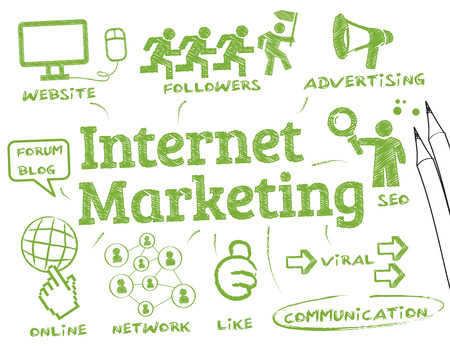 adwords: Internet marketing. Chart with keywords and icons Illustration