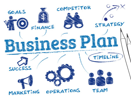 commercio: business plan. Grafico con le parole chiave e le icone