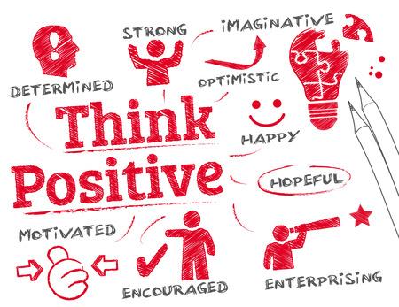 persona pensando: pensamiento positivo. Gráfico con las palabras clave y los iconos