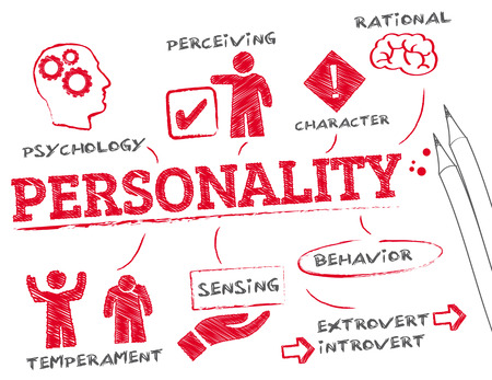 personality. Chart with keywords and icons