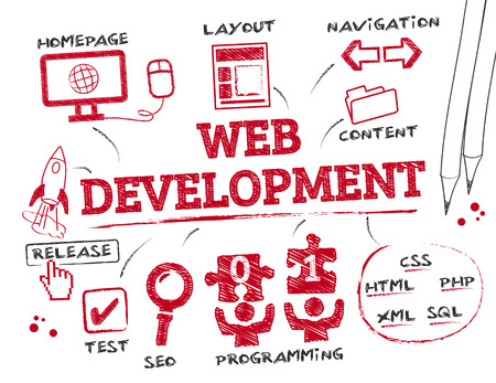 Web Development. Chart with keywords and icons
