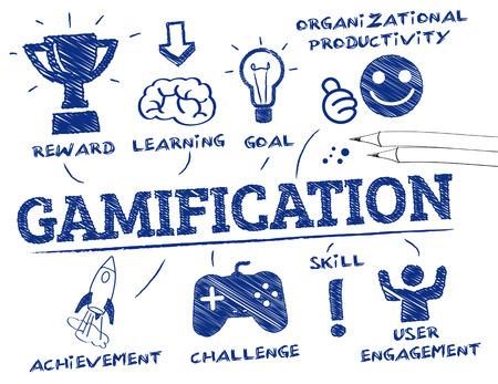 Gamification. Chart mit Schlüsselwörtern und Symbolen