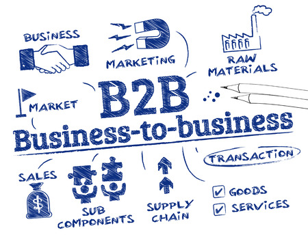 purchasing manager: Business-to-business. Chart with keywords and icons