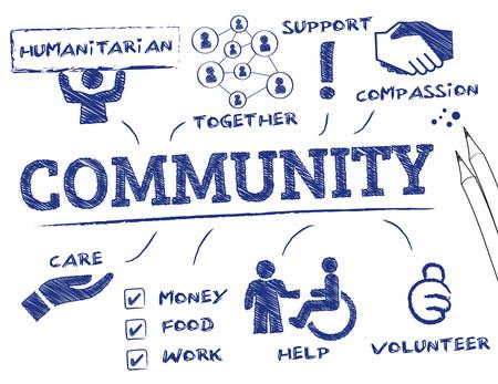 커뮤니티 개념. 키워드 및 아이콘이있는 차트