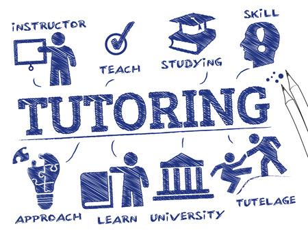 educativo: concepto de tutoría. Gráfico con las palabras clave y los iconos Vectores
