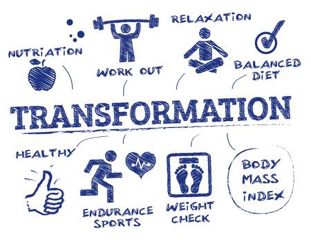 trasformazione del corpo. Grafico con le parole chiave e le icone