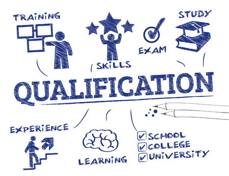 qualification. Chart with keywords and icons Vetores