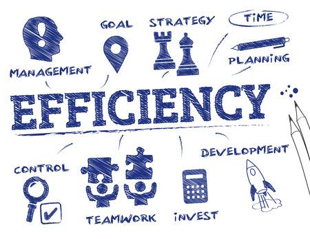 efficiency concept. Grafiek met zoekwoorden en pictogrammen