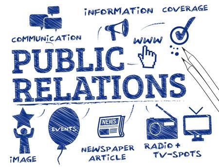 Öffentlichkeitsarbeit. Chart mit Schlüsselwörter und Symbole
