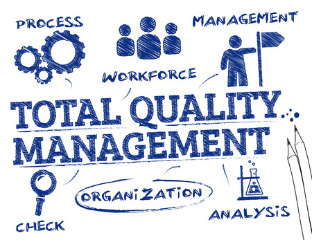 qualities: Total quality management. Chart with keywords and icons
