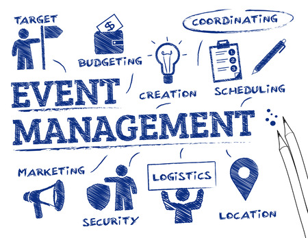 coordinating: Event management. Chart with keywords and icons