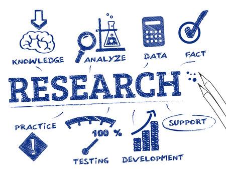 onderzoek. Grafiek met zoekwoorden en pictogrammen