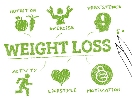 weight loss success: weight loss. Chart with keywords and icons Illustration