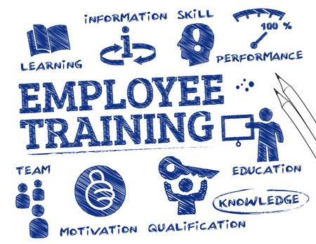 curso de capacitacion: formación de los empleados. Gráfico con las palabras clave y los iconos