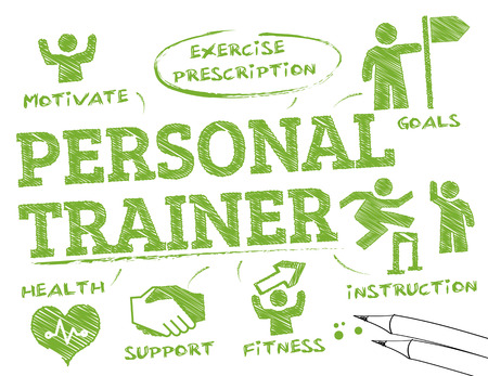 personal trainer: personal trainer. Chart with keywords and icons